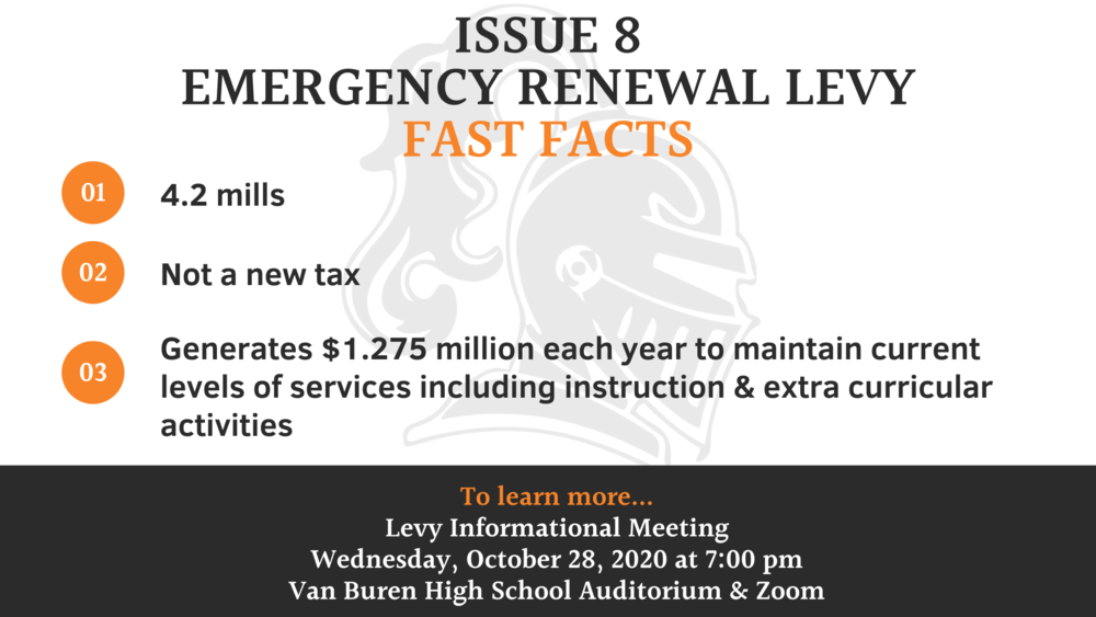 Levy Informational Meeting - October 28, 2020