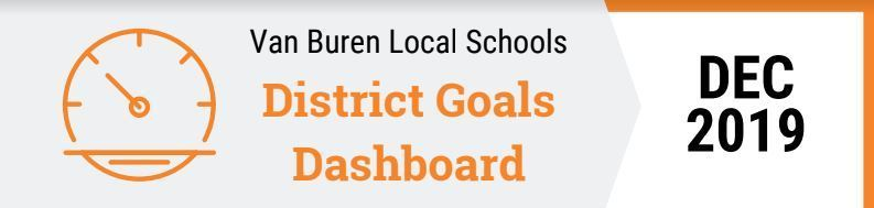 District Goals Dashboard - December 2019 Update