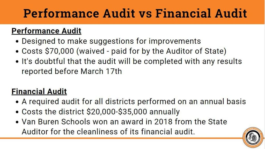 Performance Audit vs Financial Audit Facts